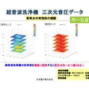 超音波洗浄ユニットの音圧分布を測定