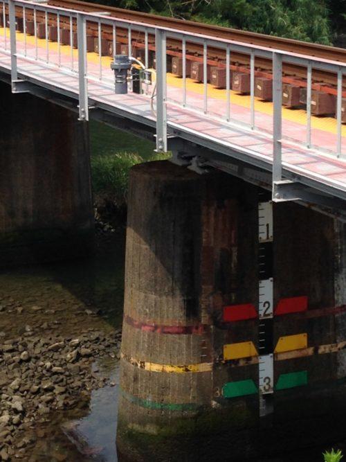 河川の水位レベル計測